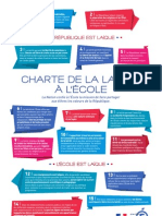 Chart Elai Cite