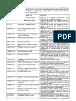 Translated Funktionsrahmen Modules (22-05-2012).pdf
