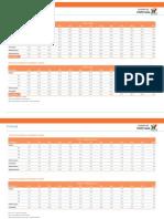 Taxas de Ocupação - Cama-quarto -2012_Tipologias
