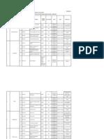 Jadual Tutorial Online PJJ SR Kohort 1 Sem 6