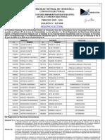 BOL2009_017 Registro Electoral Represent Ante Estudiantil Ante La Comision Electoral