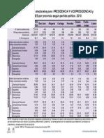 indicadores_electorales_2010.pdf