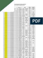 Base de Datos Preonscritos Para Prueba 24 Nov