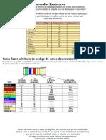 Tabela periódica das cores dos Resistores