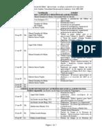Programa Fase Presencial MAE2009