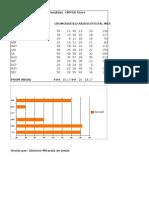 Asig 3 Excel