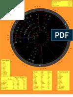 DESTINY & DECISIONS sample report