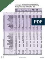 resultados_2002_presidencia_y_legislativas_por_provincia.pdf