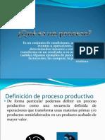 Procesos Productivos Tema 1