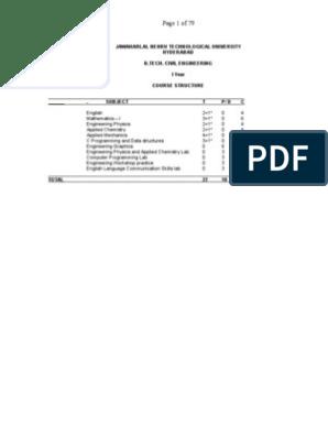 jntu syllabus for civil engineering | Corrosion | C