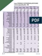 resultados_1998_presidencia_y_legislativas_por_provincia.pdf