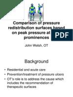 6 2012Day1 Comparison of Pressure Redistribution Survaces