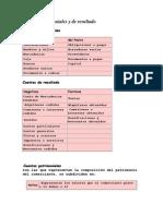 Cuentas Patrimoniales y de Resultado