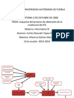 Diagrama Credencial IFE