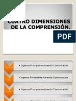 CUATRO DIMENSIONES DE LA COMPRENSIÓN