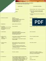 APT Parasitologia 1a Cuadros c83 SINDROME INFECCIOSO New
