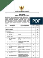 PengumumuanPendaftaran CPNS Kab. Sumbawa Barat Tahun 2013