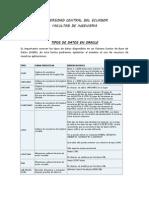 TIPOS DE DATOS EN ORACLE.docx