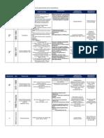 7.- Tabla Generaciones de Computadoras ejemplo.pdf