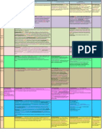 PMP With Notes 1.pdf