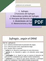 3era Semana de Clase.clase Derecho de Sufragio.diapositivas.