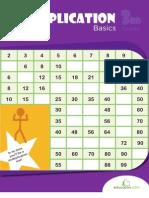 Multiplication Basics (3rd Grade Math)