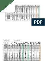Modfin4 Grades Cs1 k31 & k32 t1 Ay1314