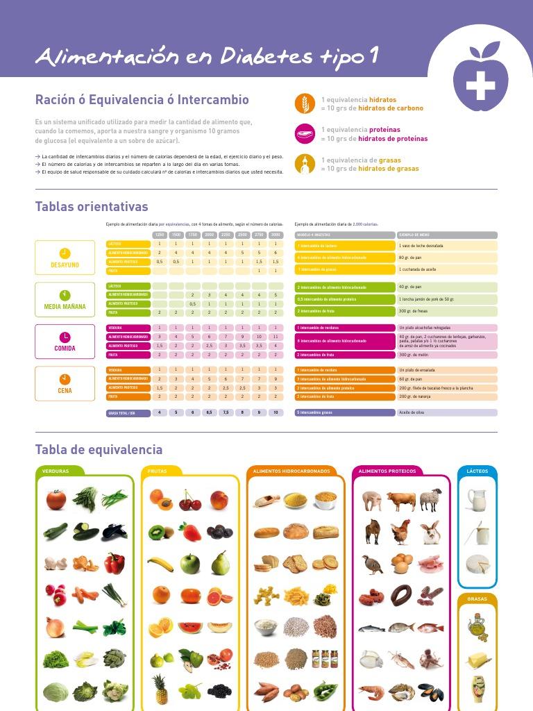 calorias actimel fresa 0