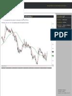 Oportunidades Cruzamento MM Petrobras 230413