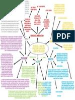 MEDIA FLOW CHART.pdf