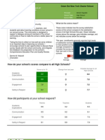 Learning Environment Survey Results for 2012-2013