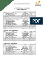 Resultado Final Atletismo Juvenil Masculino Jes 2013