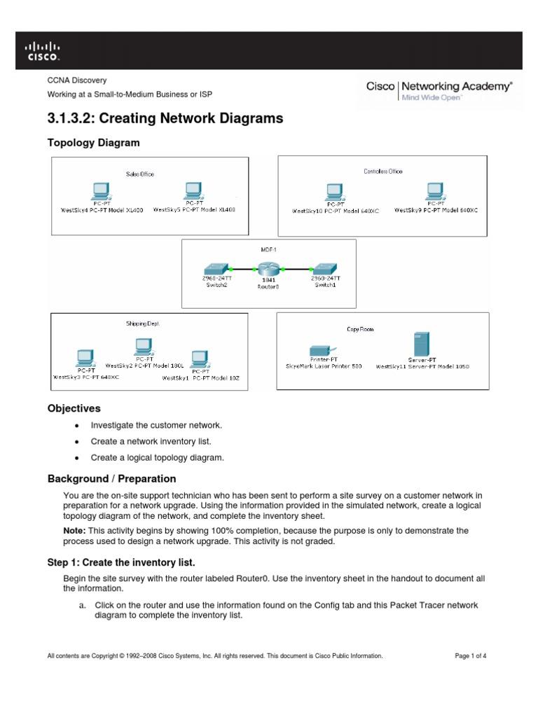 Ccna Lab Cisco Systems Computer Network Diagram