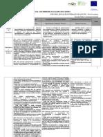 Planificação EFA - todos núcleos