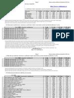 Oferta Produse SUBLIMARE Decembrie 2012