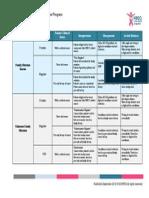 HBOC Results Interpretation Table