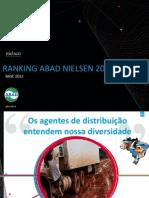Abad Ranking Abril 2013