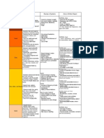 The Physical Exam, Review of Systems, And Reports (1)