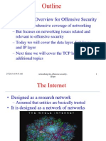 10 Networking for Offensive Security IP