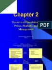 pricesmarketsmanagement
