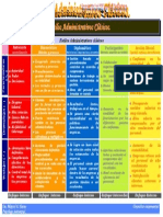 Estilos Administrativos Clásicos (Cuadro Resumen)