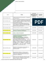 Pemex Nrf- Catalogo