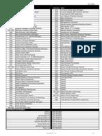 ADL LAX HQ Directory