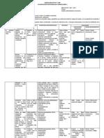 Bloques Curriculares (Estudios Sociales 5to de Basica)