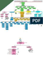 Visio-Mapa de Processos PMBOK 5a Ed-V02