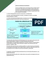 LA LEY DE DOBLE FORMACIÓN DE LOS PROCESOS PSICOLÓGICOS