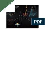 Doc1 Las Pizarras de Steiner, Dibujos