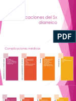 Complicaciones Del Sx Diarreico-1 - Copia