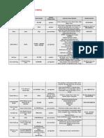 Informasi Kos Depok tahun 2012 di sekitar UI