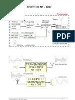 Circuito Receptor AM-DSB